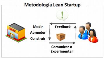 Lean Startup, un modelo de negocios a tu medida 1
