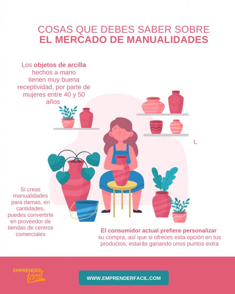 Mercado de manualidades