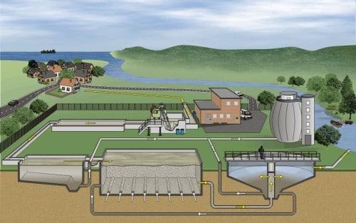 Contaminación del agua: Alibio empresa responsable