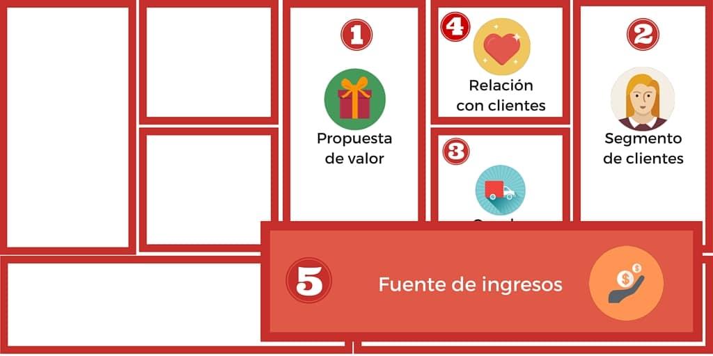 Cómo Vender Páginas Web (Diseño de Negocio II) 6