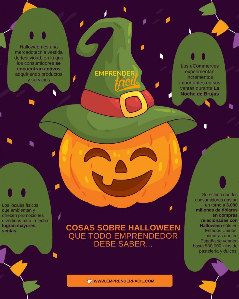 Ideas para Halloween para emprendedores