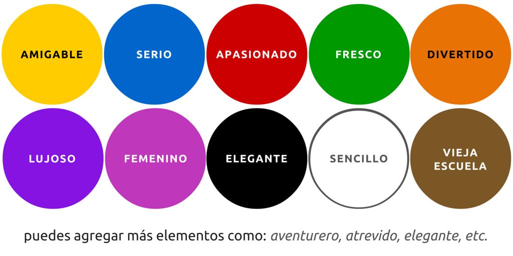 Guía para diseñar la identidad visual de tu marca (4/10)