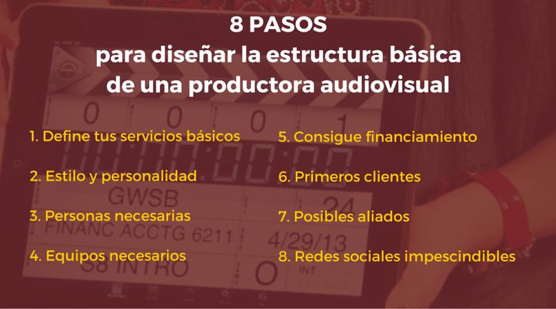 Productora audiovisual: Consejos y tips para crearla