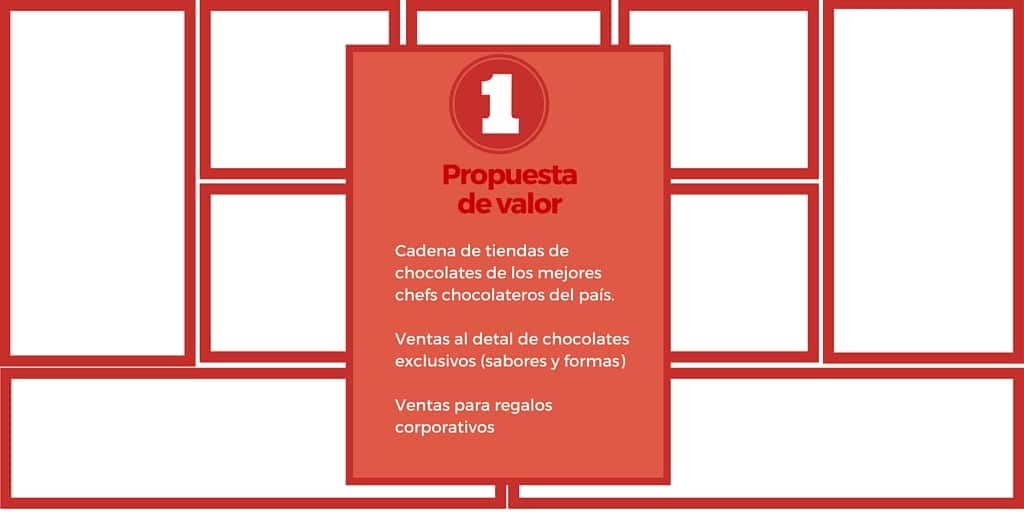 Plan de negocio de una chocolatería (+ Tipos de chocolate