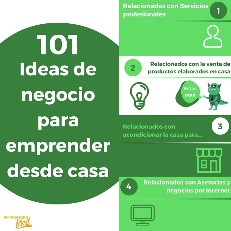 101 Ideas de negocios con poca inversión desde casa (2 de 4)