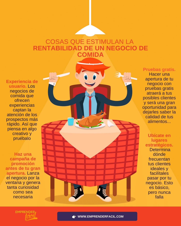 35 ideas para emprender con Alimentos y Bebidas ¡Fácil! 0