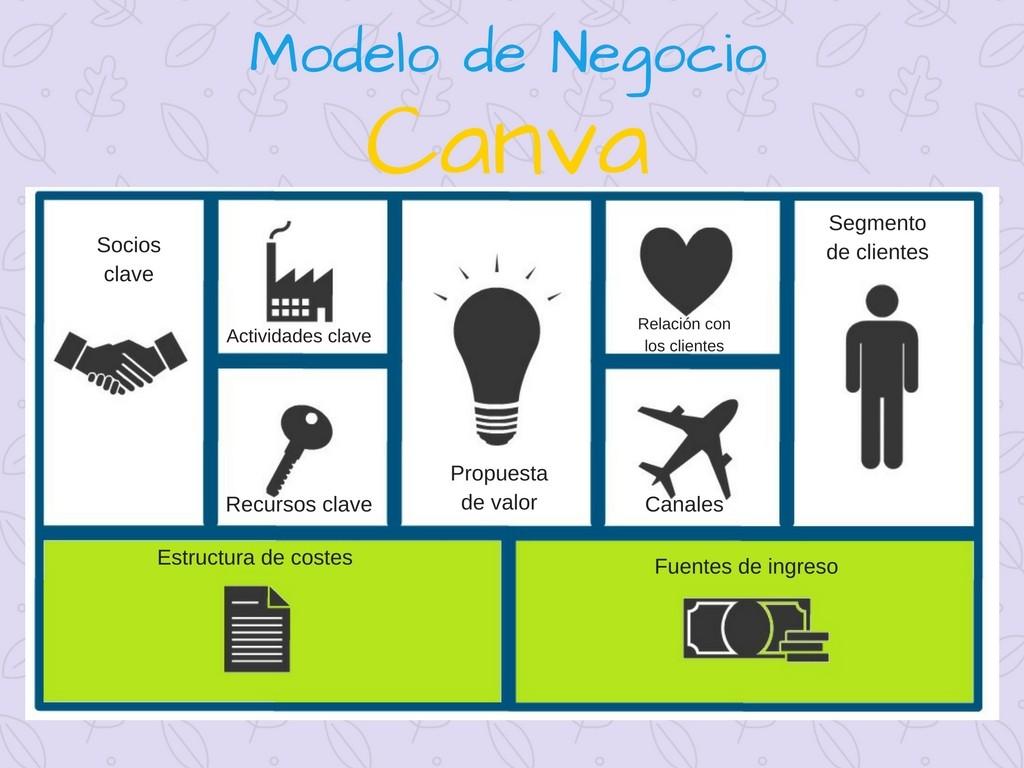 Modelo de negocio de venta de repuestos + 2 ejemplos
