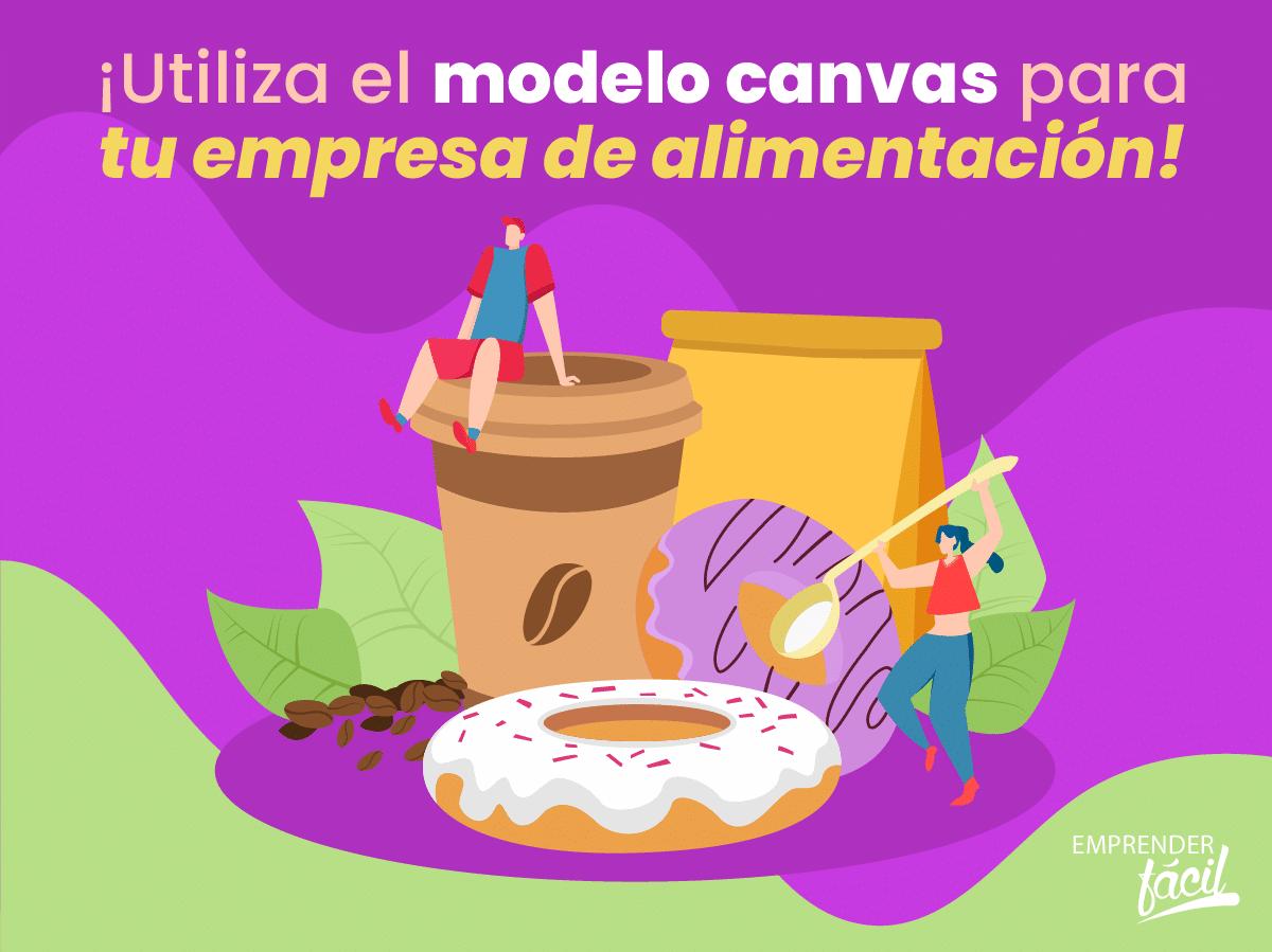 Modelo canvas para empresas de alimentación