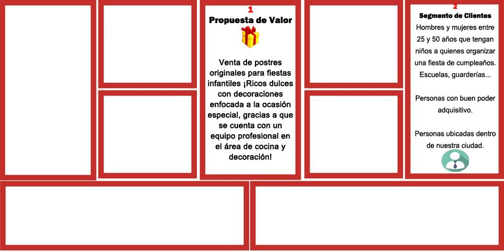 Cómo Vender Dulces: Postres Originales  – Paso a Paso (I PARTE) 3