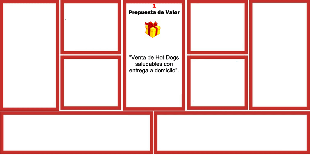 Vender Hot Dog: Te enseño paso a paso (Diseño de negocio) 2