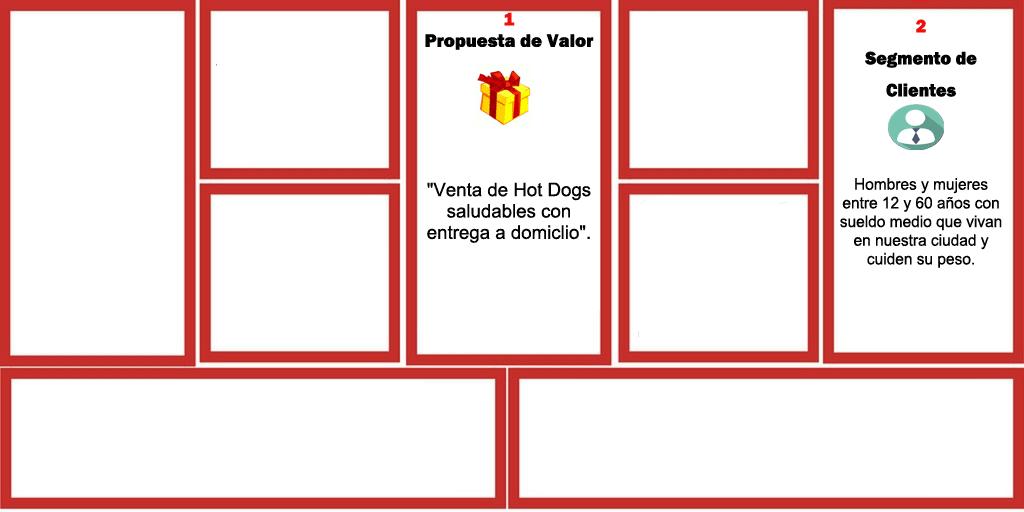 Vender Hot Dog: Te enseño paso a paso (Diseño de negocio) 4