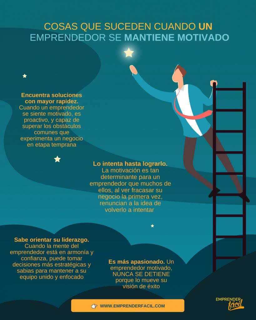 ▷ Frases para desear éxitos en un NUEVO EMPRENDIMIENTO 0