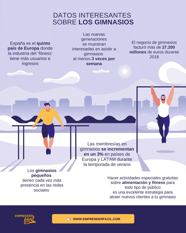 fitness significado palabra