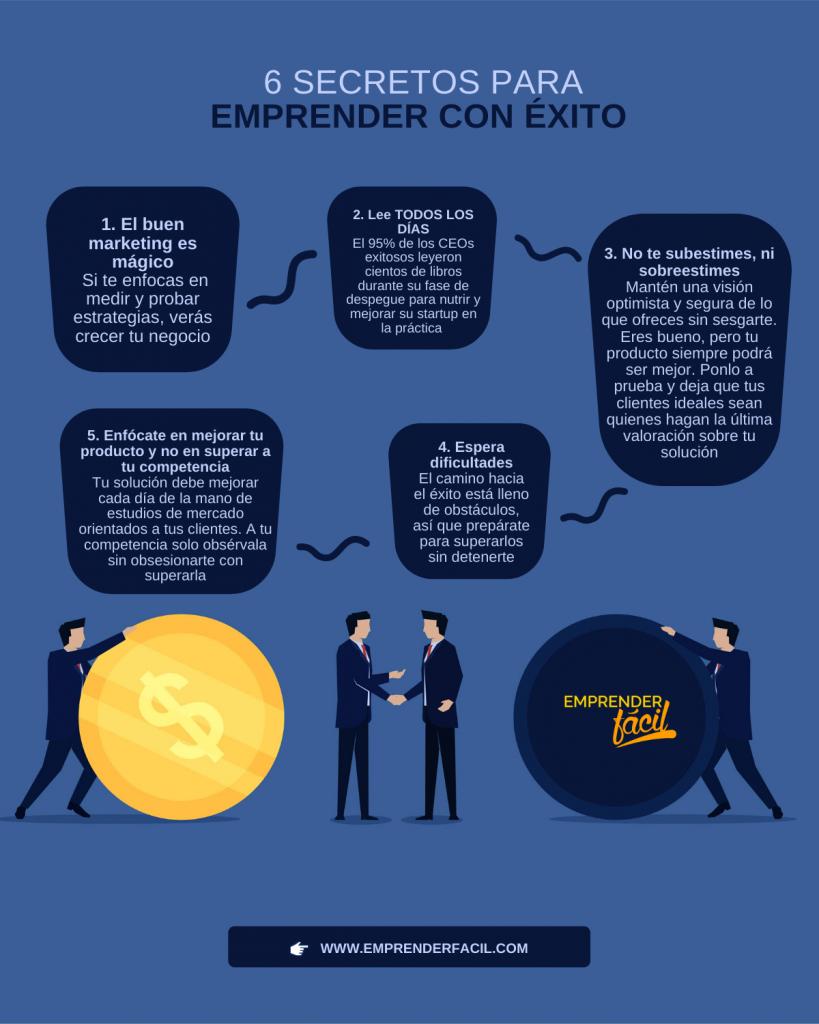 40 Ideas de Negocios Rentables para Emprender Fácil 0