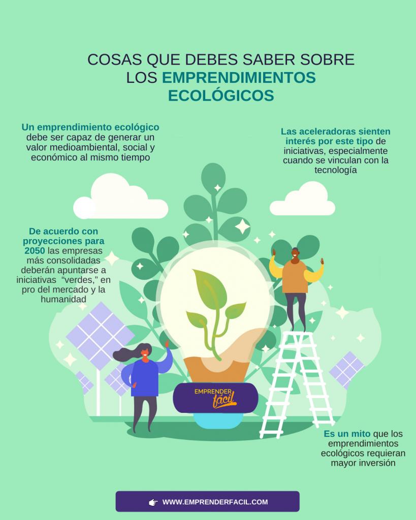 Proyectos Ecológicos ¡35 ideas para emprender!  Parte I 0