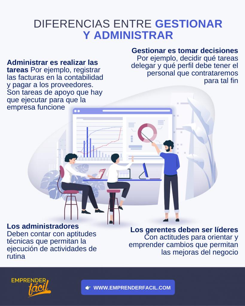Diferencia entre gestionar y administrar