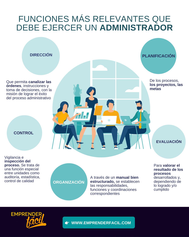 Funciones de un administrador