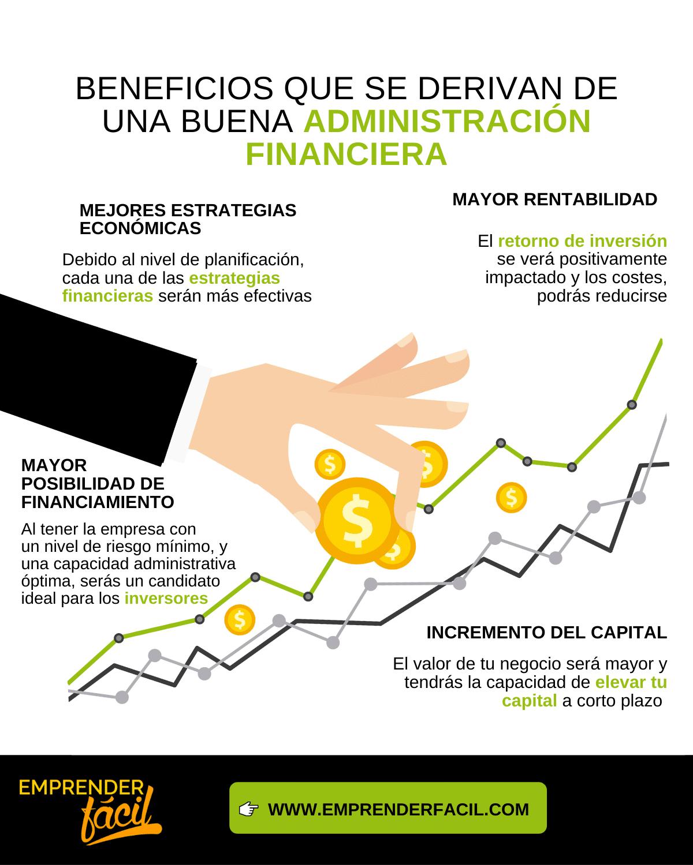 Beneficios de la administración financiera