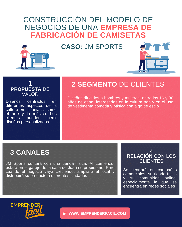 Resumen herramienta  (Ejemplo)