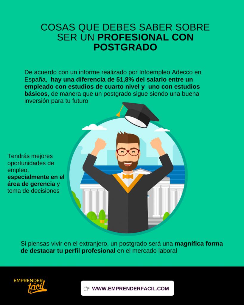 Profesionales con postgrado