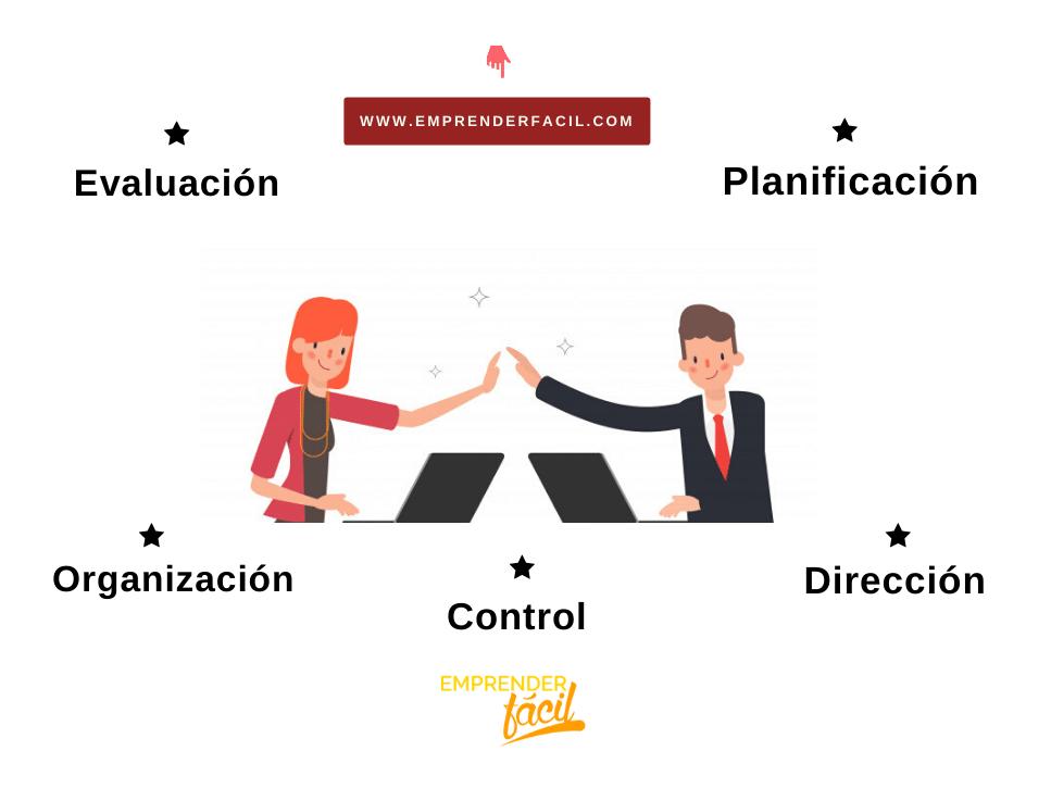 funciones de un administrador de empresas