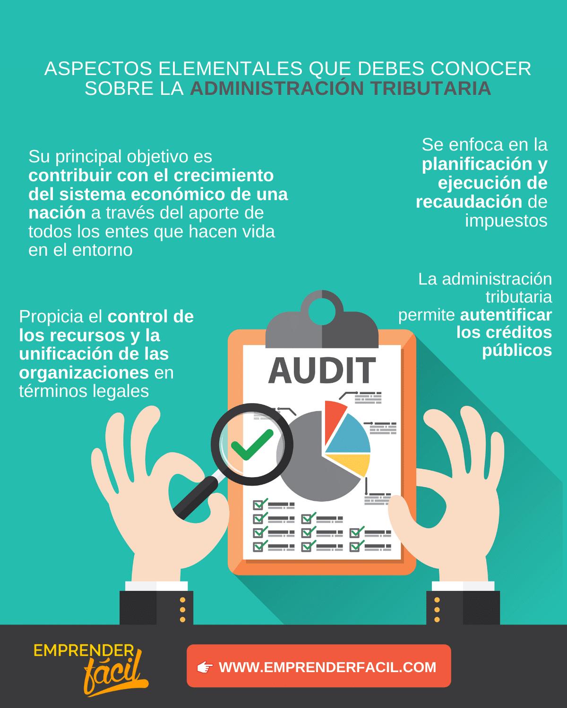 administración tributaria: Aspectos elementales