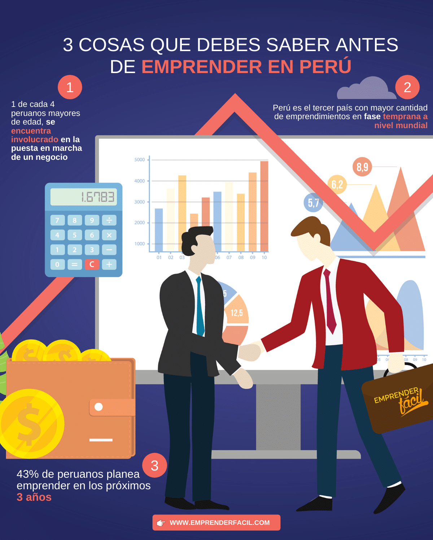 Emprender en Perú