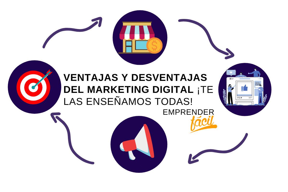 ventajas y desventajas del marketing digital