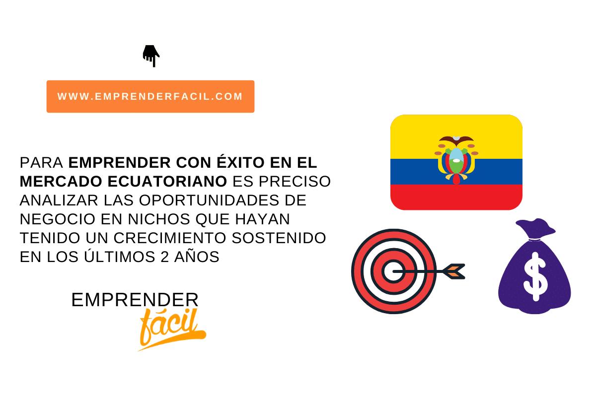 Cómo emprender negocios rentables en Ecuador