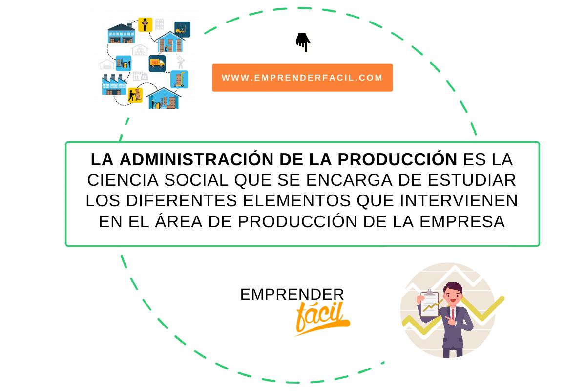 Administración de la producción es la ciencia social que se encarga de estudiar los elementos que intervienen en la producción de la empresa