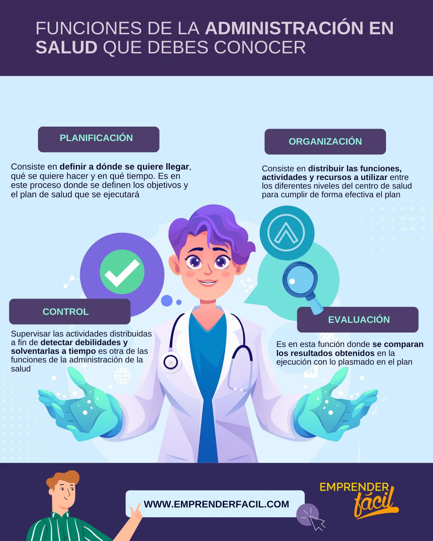 Funciones de la administración en salud