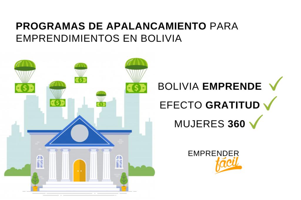Bolivia posee varios programas de apoyo para emprendedores