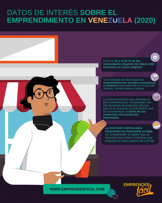 emprendimiento en Venezuela