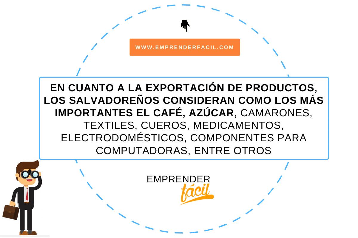 Los salvadoreños consideran como los más importantes el café, azúcar, camarones, textiles, cueros, medicamentos, electrodomésticos, componentes para computadoras, entre otros.