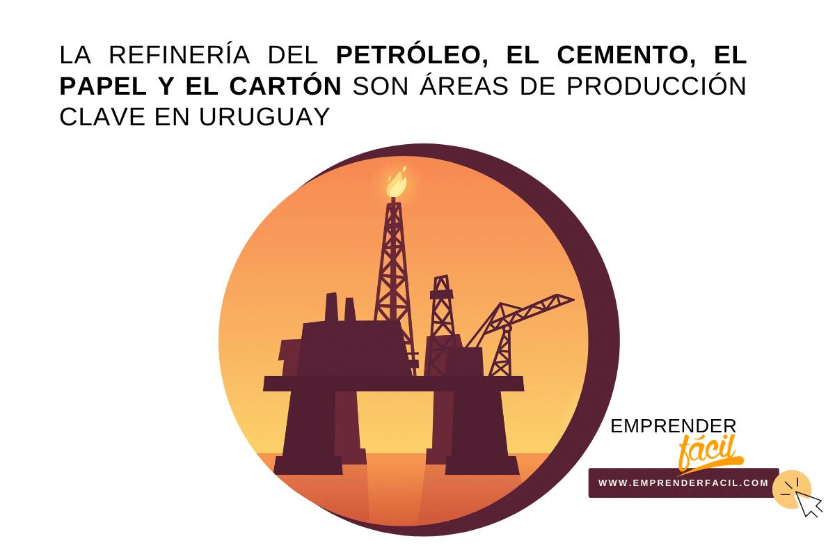 sectores de la economia uruguaya