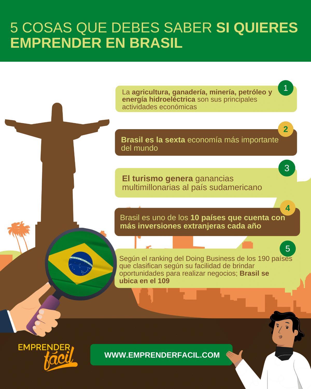 Datos de interés sobre el emprendimiento en Brasil