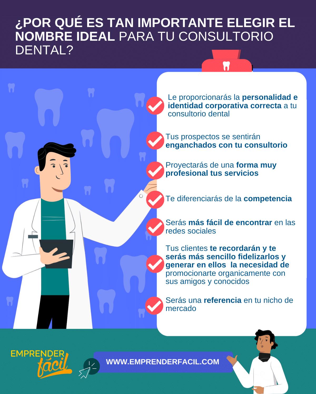 Importancia del nombre para tu consultorio dental
