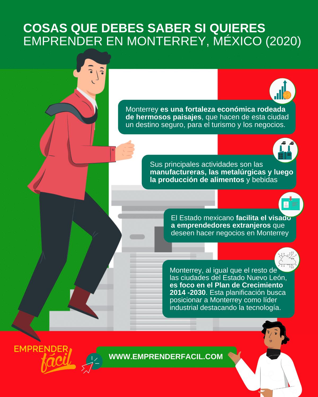 Cosas que debes saber si quieres establecer negocios rentables en Monterrey