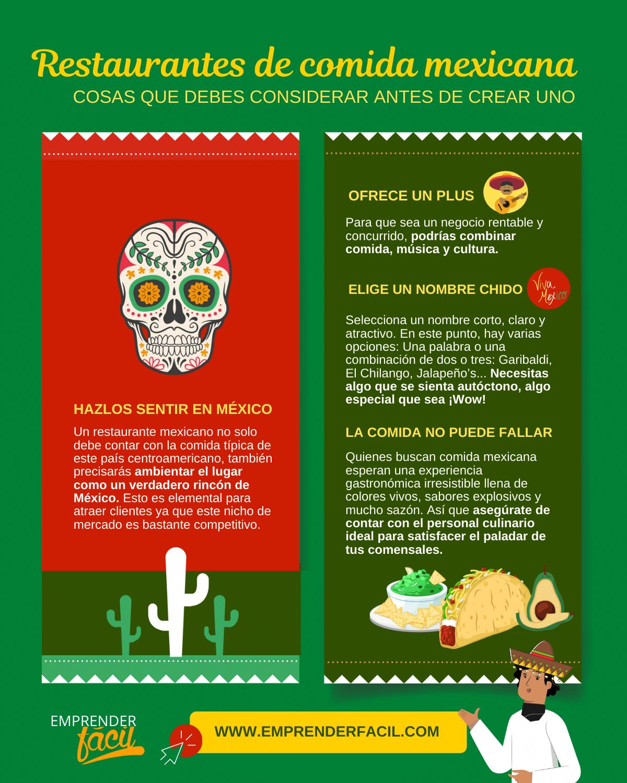 Restaurantes de comida mexicana: cosas que debes saber antes de crear uno