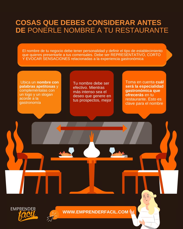 Nombres para restaurantes