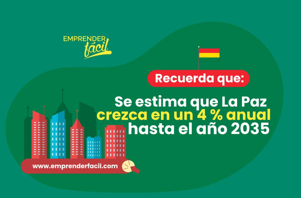 Ser guía turístico es uno de los negocios rentables en La Paz