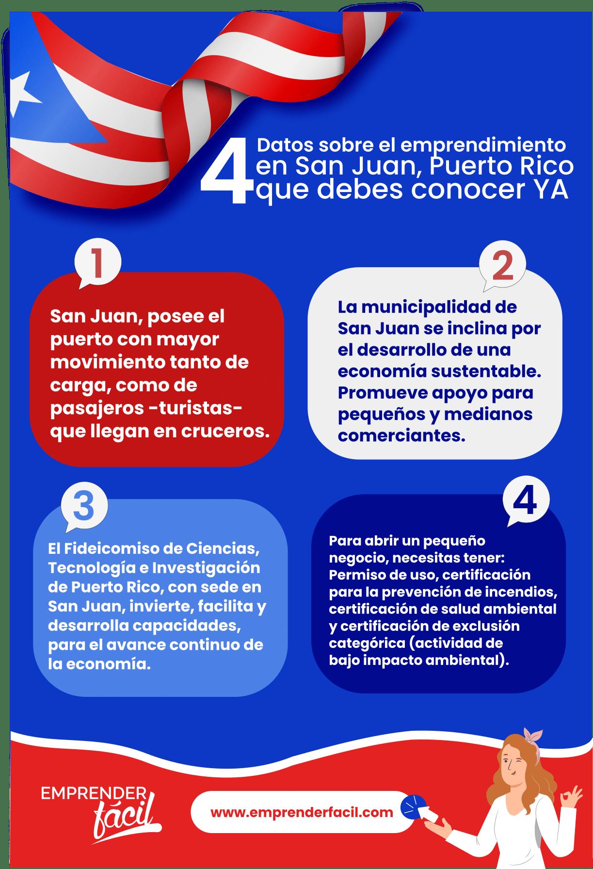 Negocios Rentables en San Juan, Puerto Rico ¡Se puede!