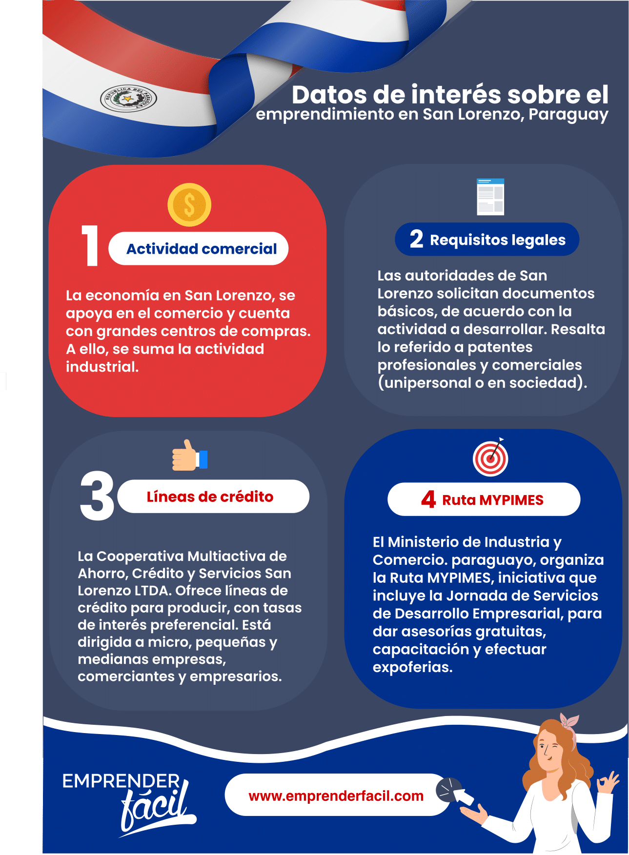 Negocios Rentables en San Lorenzo, Paraguay ¡Es posible!