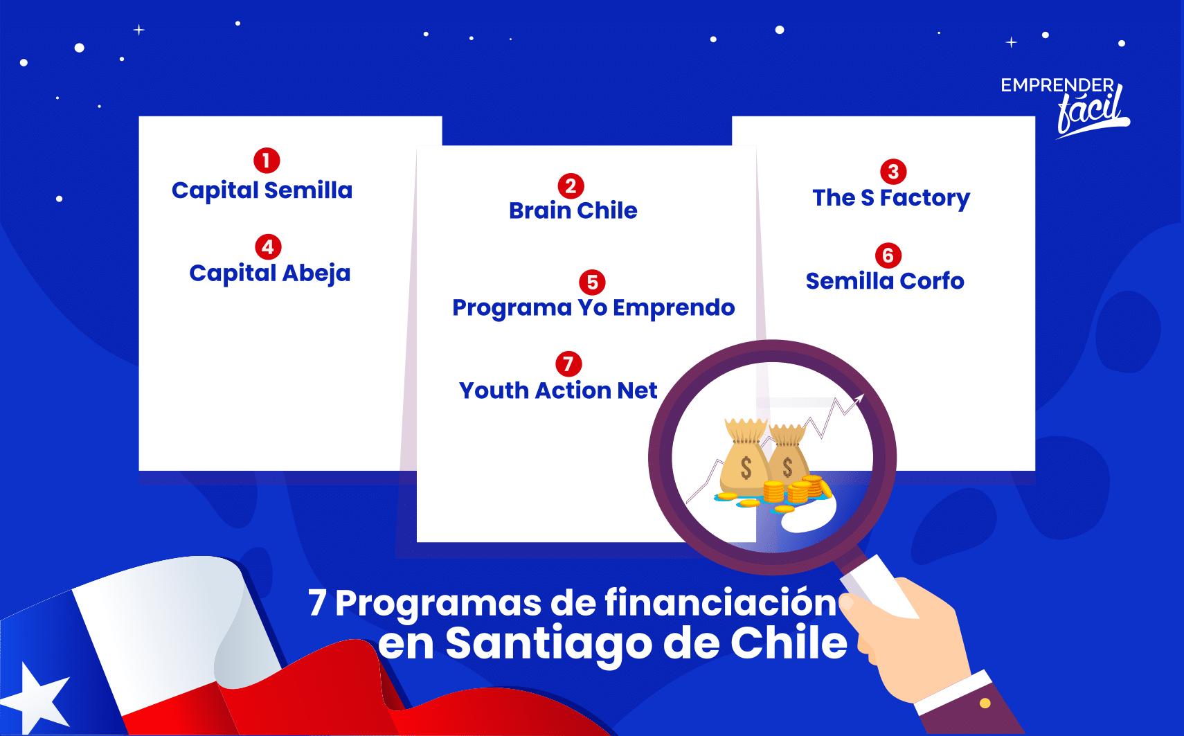 Asesoría y capital para los emprendedores en Santiago de Chile