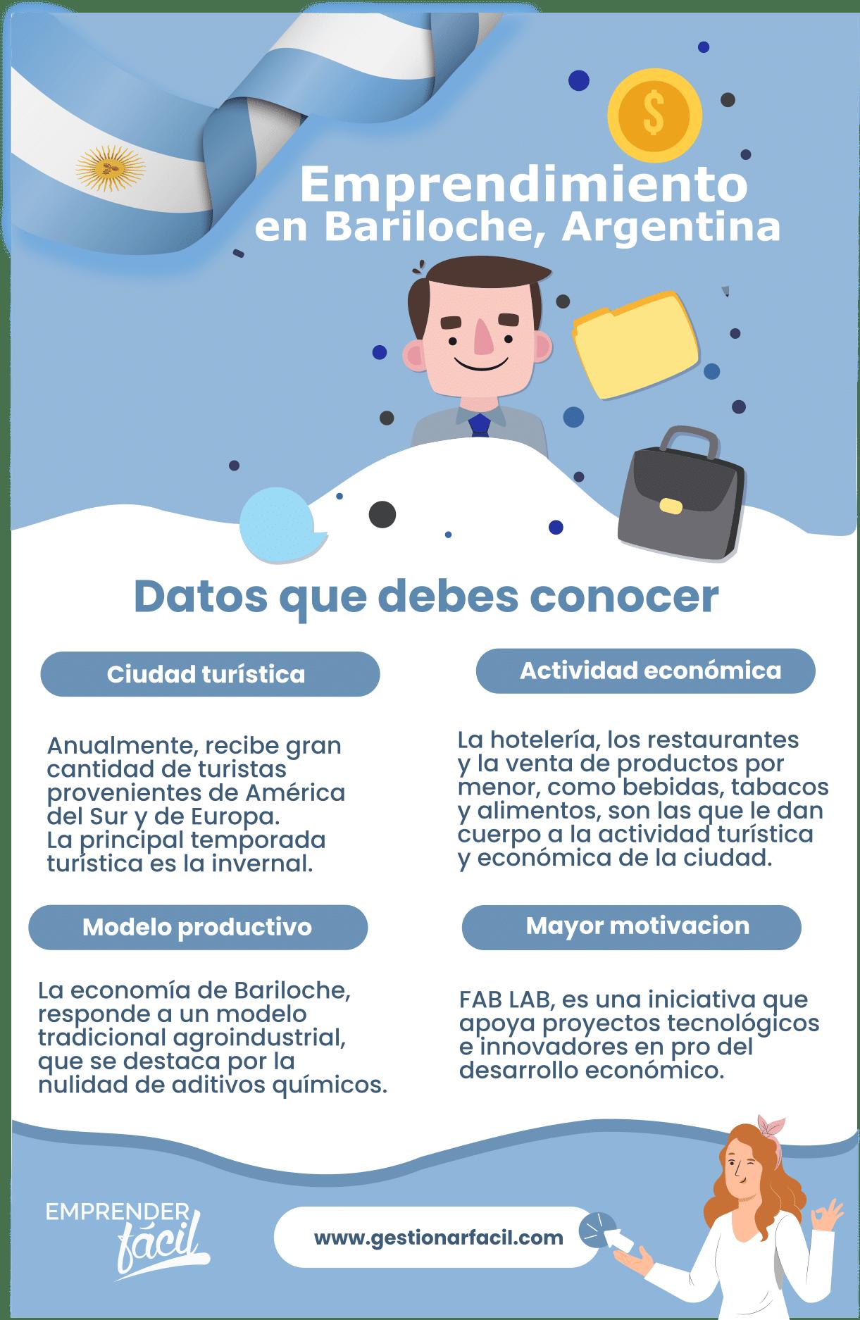 Emprender en Bariloche: Datos que debes conocer