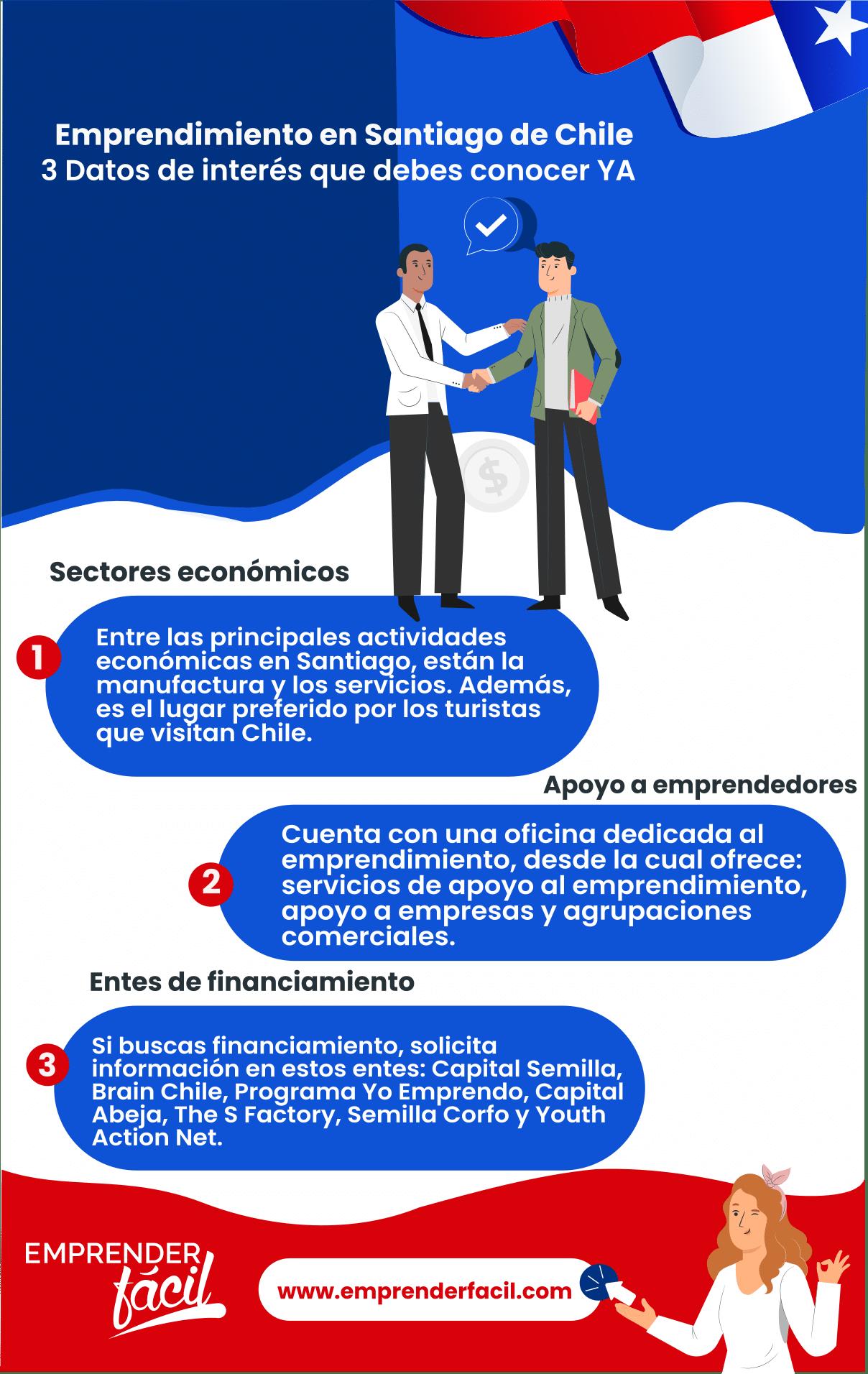 Inicia negocios rentables en Santiago de Chile