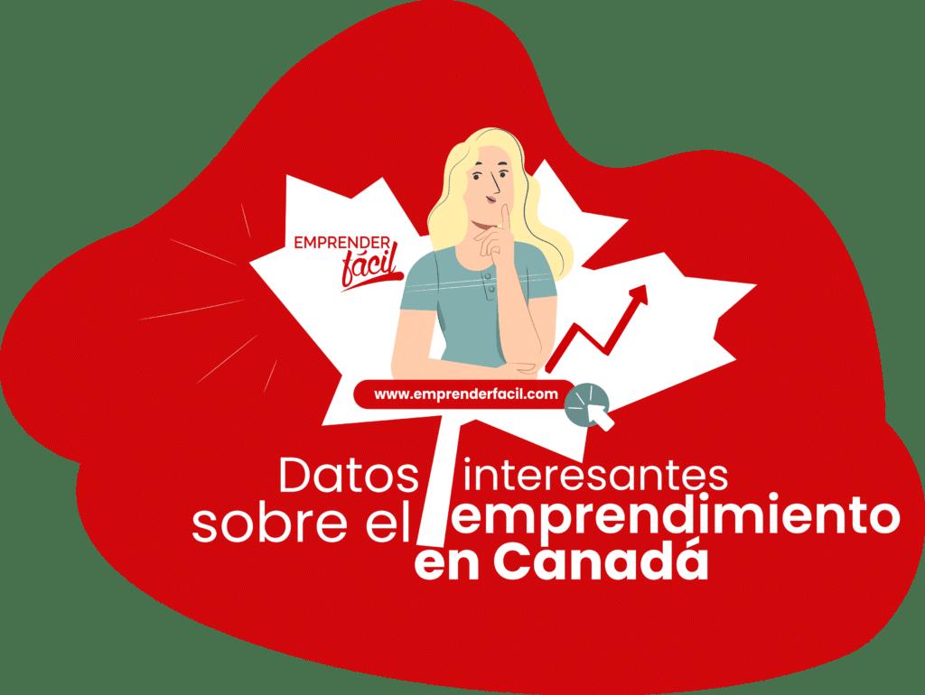 Datos sobre el emprendimiento en Canadá