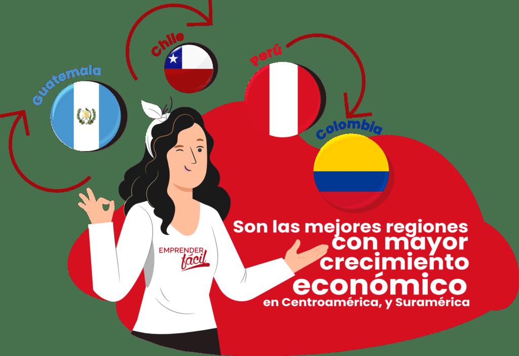 Regiones con mayor crecimiento económico en América