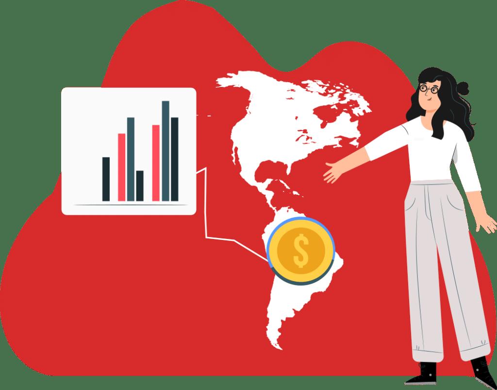 Negocios Rentables por Países en América del Sur