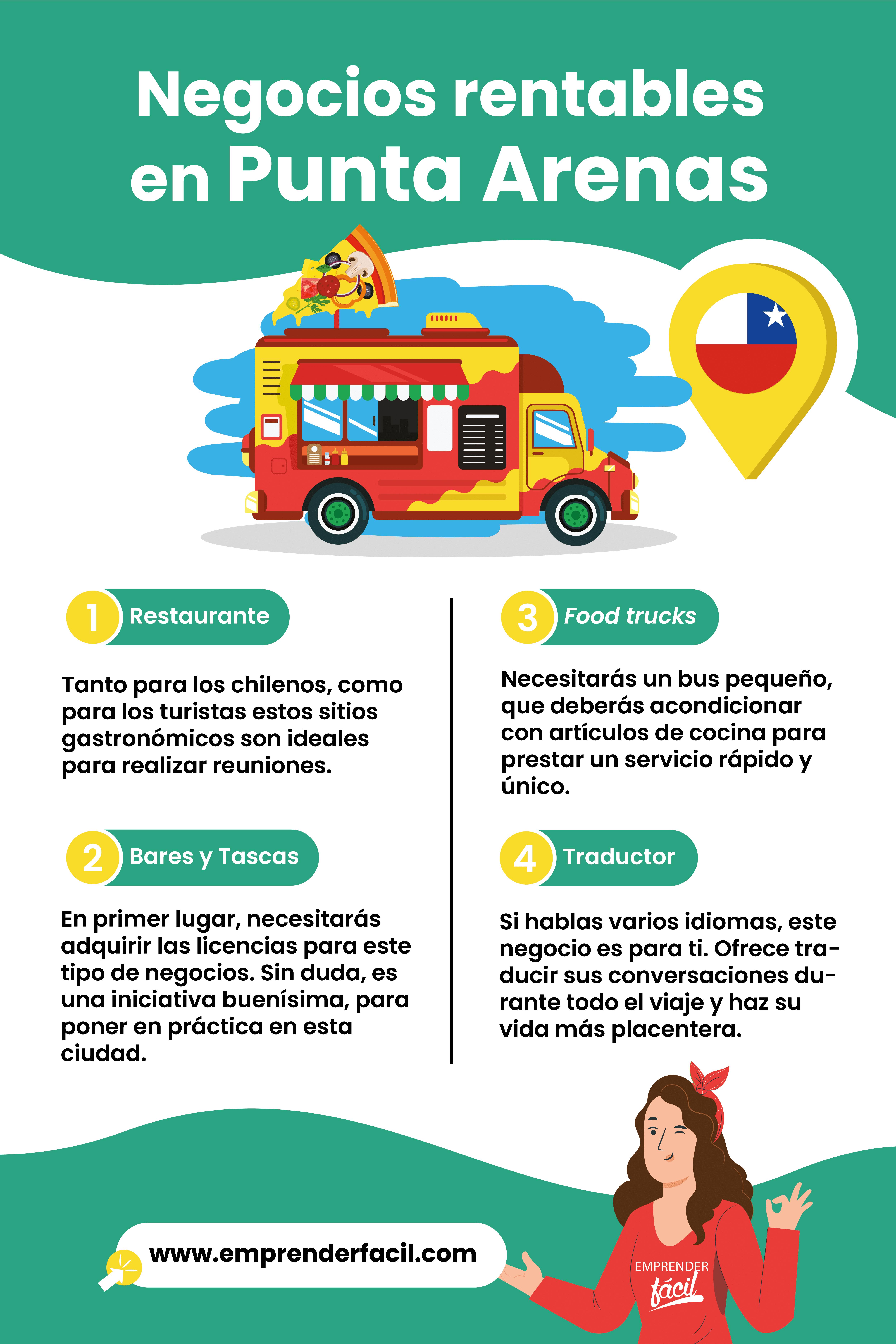 Negocios rentables en Puerto Arenas, Chile.